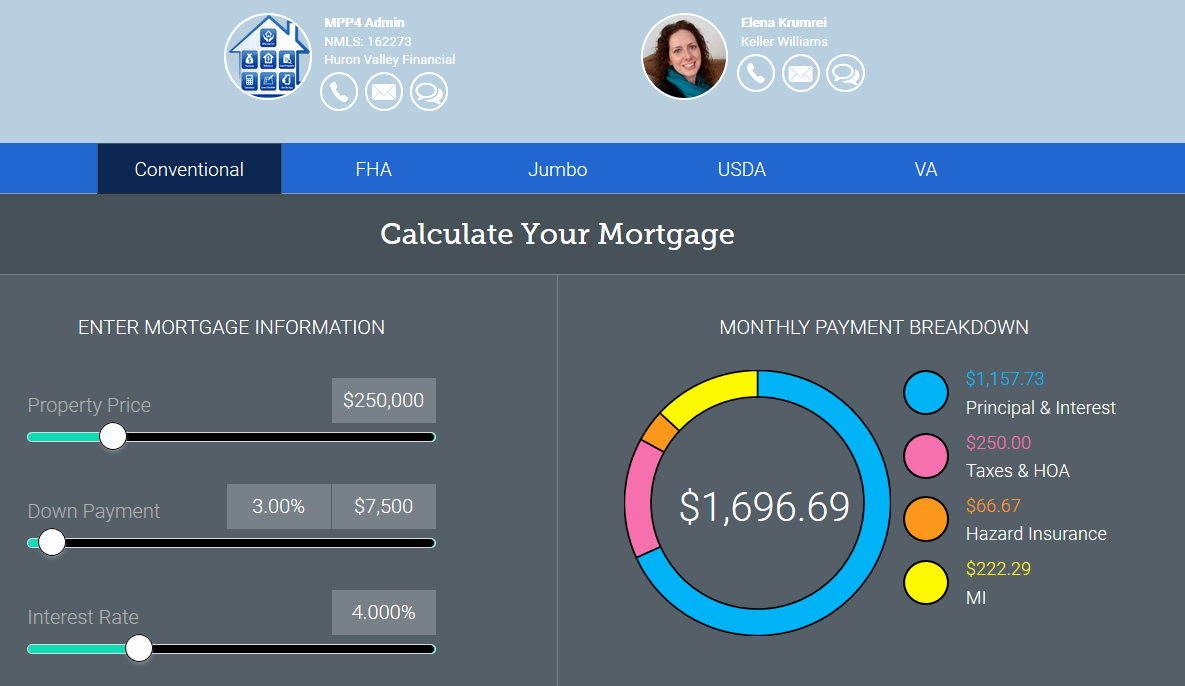 Credit Card Payoff Calculator App New Free Mortgage Calculator Mortgage Payment Calculator