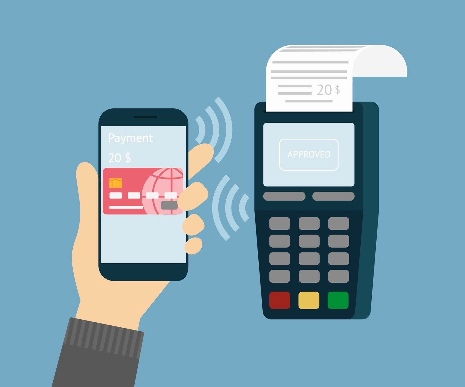 Credit Card Payoff Calculator App New Mobile Payment Processing 101