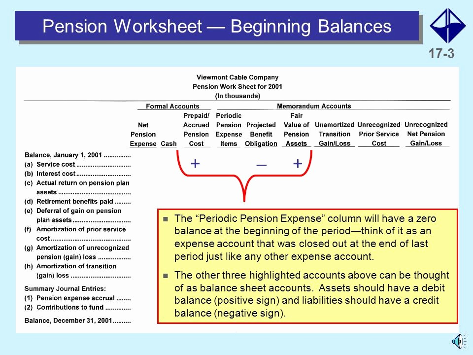 Credit Card Sign Out Sheet Awesome Illustrated solution Problem Ppt Video Online