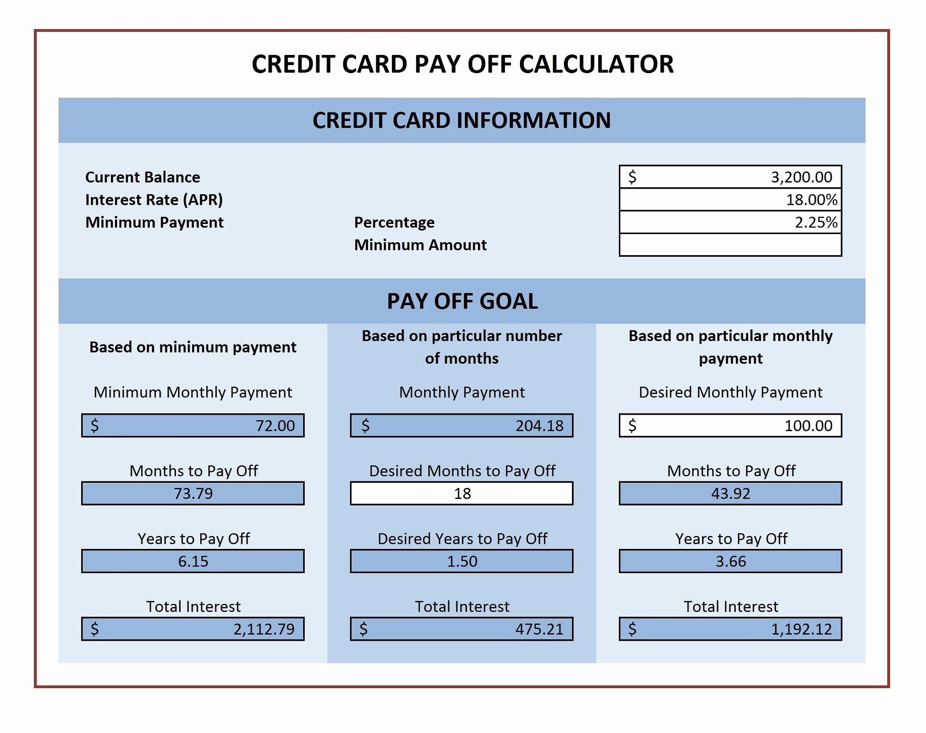 Credit Card Snowball Calculator Excel Beautiful Debt Management Spreadsheet Management Spreadsheet