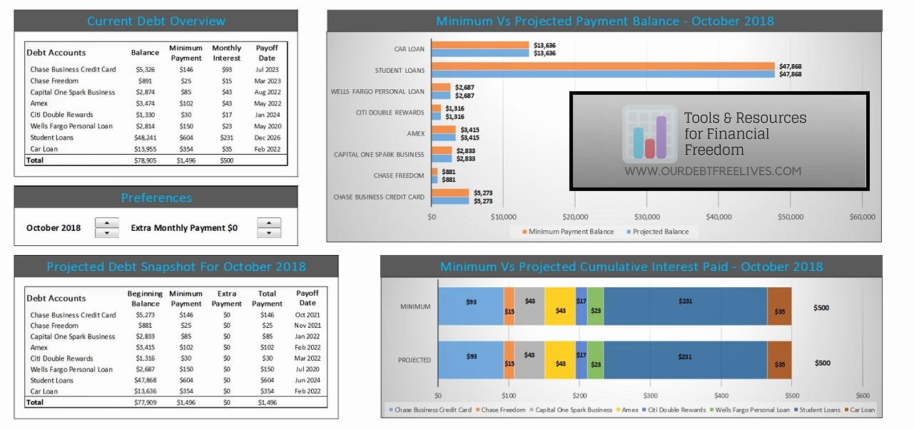 Credit Card Snowball Calculator Excel Beautiful Debt Snowball Calculator Excel Make Money Line