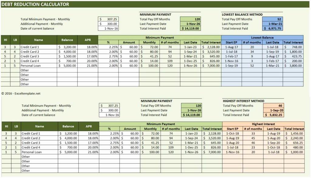 Credit Card Snowball Calculator Excel Inspirational Debt Reduction Calculator