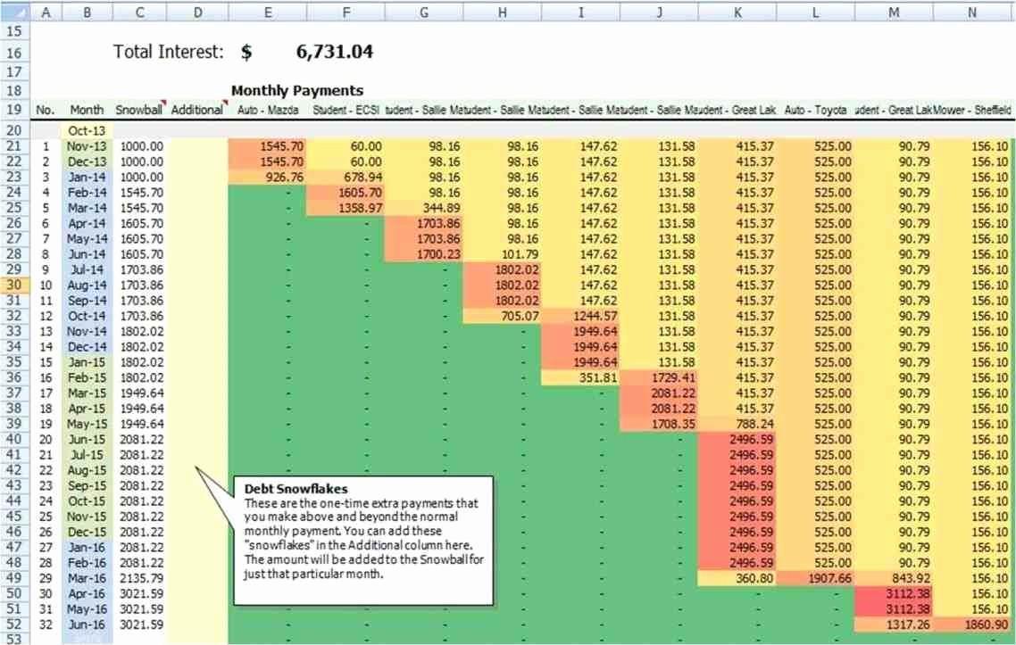 Credit Card Snowball Calculator Excel Luxury 13 Debt Calculator Excel Template