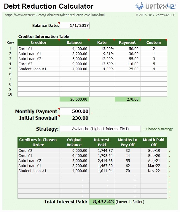 Credit Card Snowball Calculator Excel Luxury Debt Snowball Calculator Excel Template Invitation Template