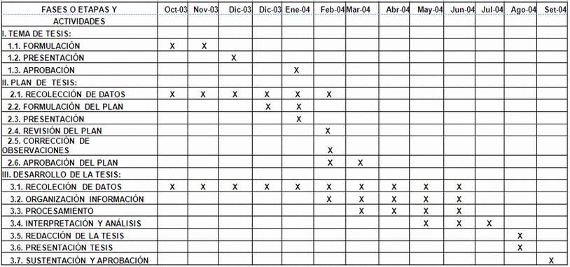 Cronogramas De Actividades En Excel Awesome Cronogramas De Actividades En Excel Targer Golden Dragon