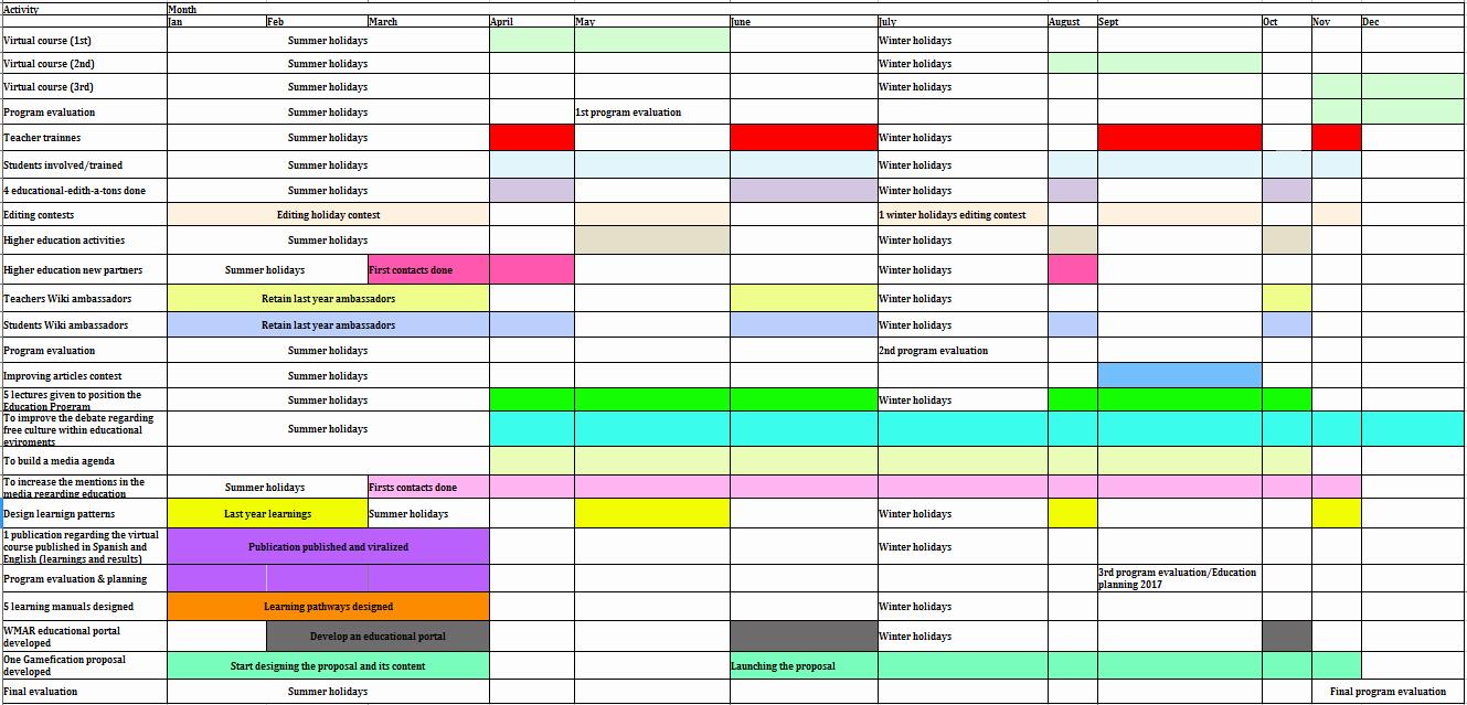 Cronogramas De Actividades En Excel Elegant File Cronograma Educación 2016 Wikimedia Mons