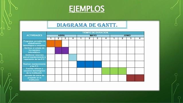 Cronogramas De Actividades En Excel Fresh Cronogramas De Actividades En Excel Targer Golden Dragon