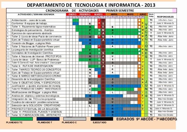 Cronogramas De Actividades En Excel Inspirational Cronograma Tecno Informatica 2013