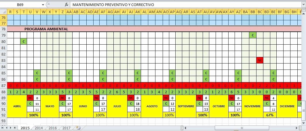 Cronogramas De Actividades En Excel Inspirational Cronogramas De Actividades En Excel