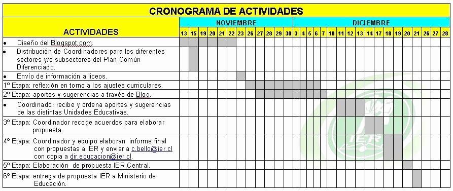 Cronogramas De Actividades En Excel Inspirational Modelo De Cronograma De Actividades Ejemplos De