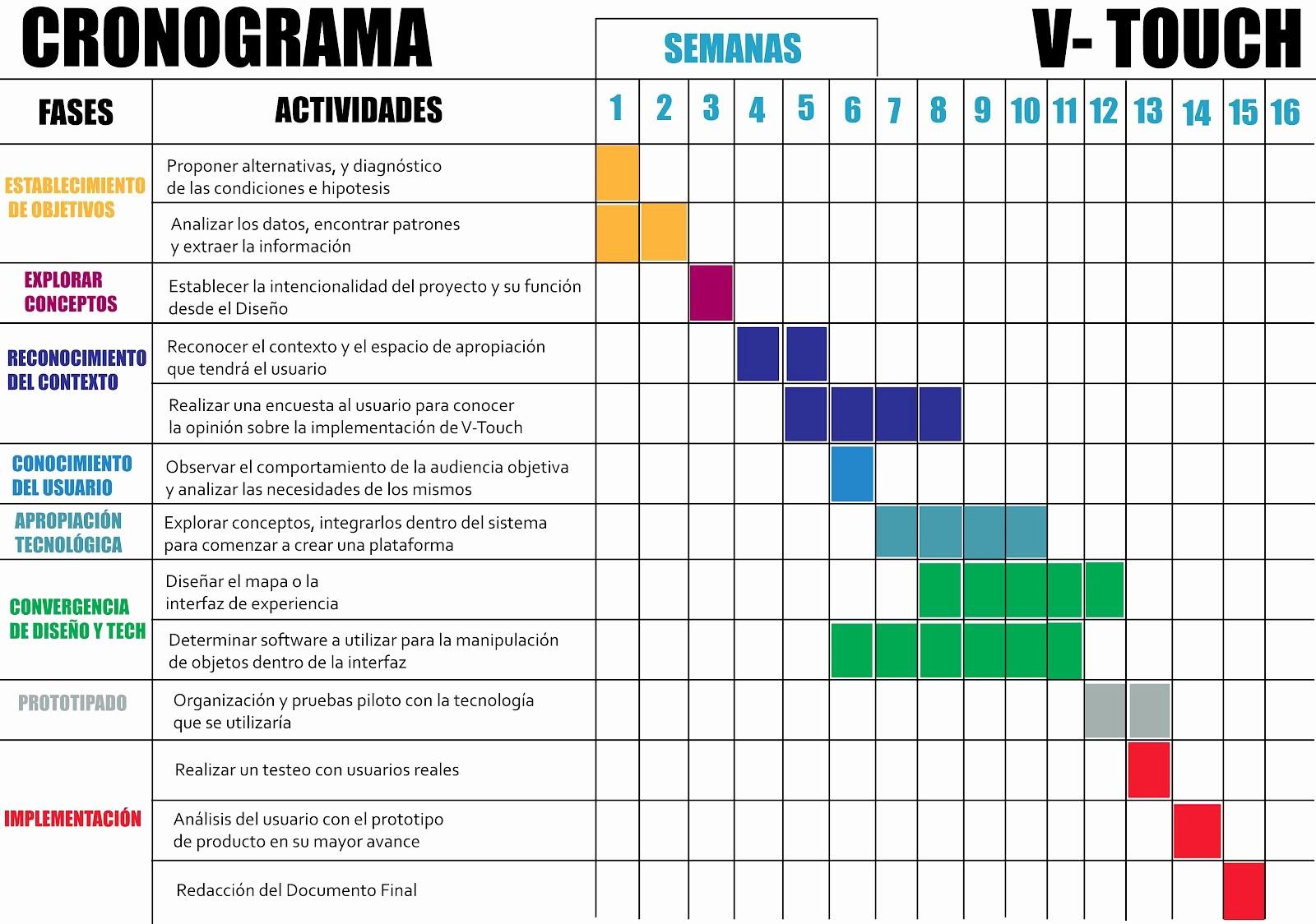 Cronogramas De Actividades En Excel Luxury La Historia Del Internet ¿que Es Un Cronograma O