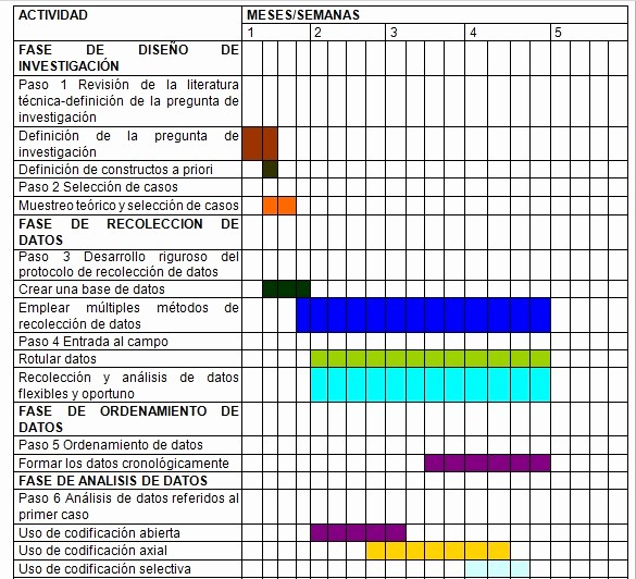 Cronogramas De Actividades En Excel Unique formato Excel Cronograma De Actividades Idealstalist