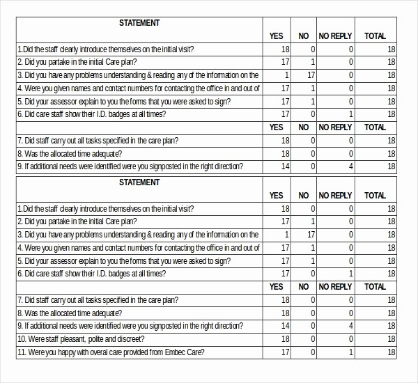 Customer Satisfaction Survey Template Word New Satisfaction Survey Templates – 17 Free Word Excel Pdf