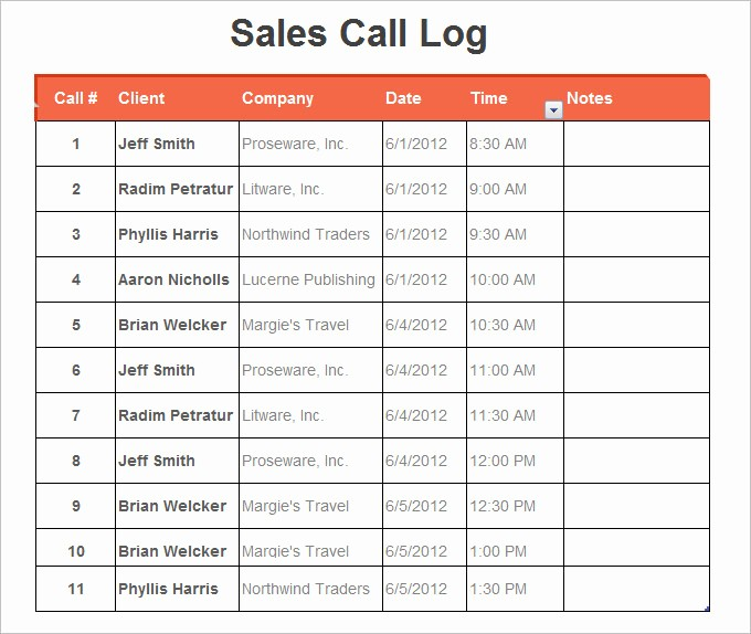 Daily Sales Call Sheet Template New Phone Call Tracker Excel