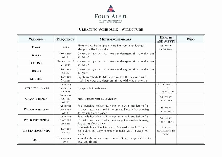 Daily Weekly Monthly Checklist Template Inspirational Daily Weekly Monthly Checklist Template – Bestuniversities