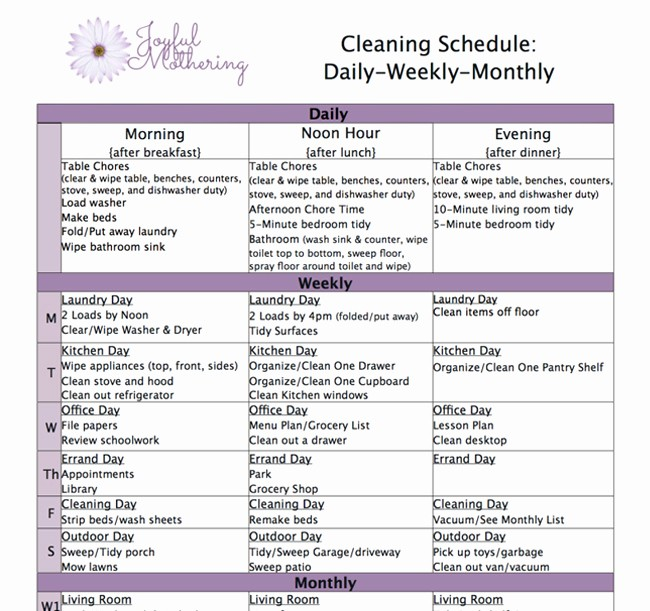 Daily Weekly Monthly Checklist Template Lovely 10 Best Of Weekly Cleaning Chart Daily House