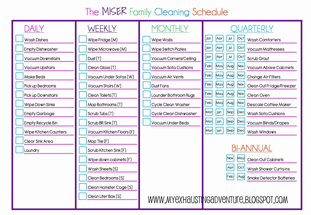 Daily Weekly Monthly Checklist Template Luxury Julie S Exhausting Adventure Cleaning Checklist