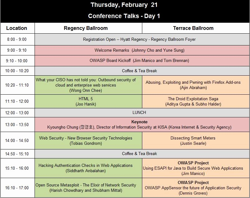 Day Of event Schedule Template Inspirational event Program Schedule Sample Driverlayer Search Engine