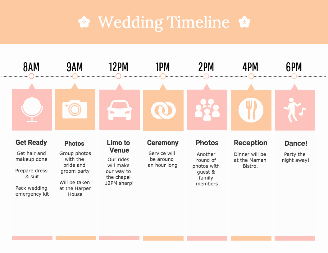 Day Of event Timeline Template Fresh 20 Timeline Template Examples and Design Tips Venngage