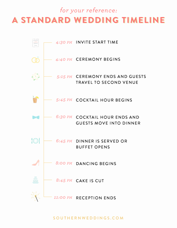 Day Of event Timeline Template New southernweddings Weddingdaytimeline2