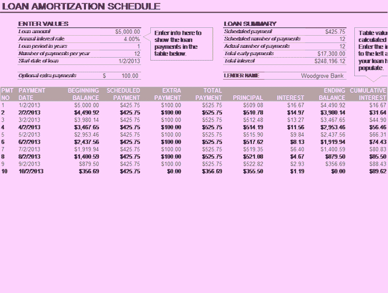 Deferred Payment Loan Calculator Excel Beautiful Download Excel Loan Amortization Actual 360 Related Excel