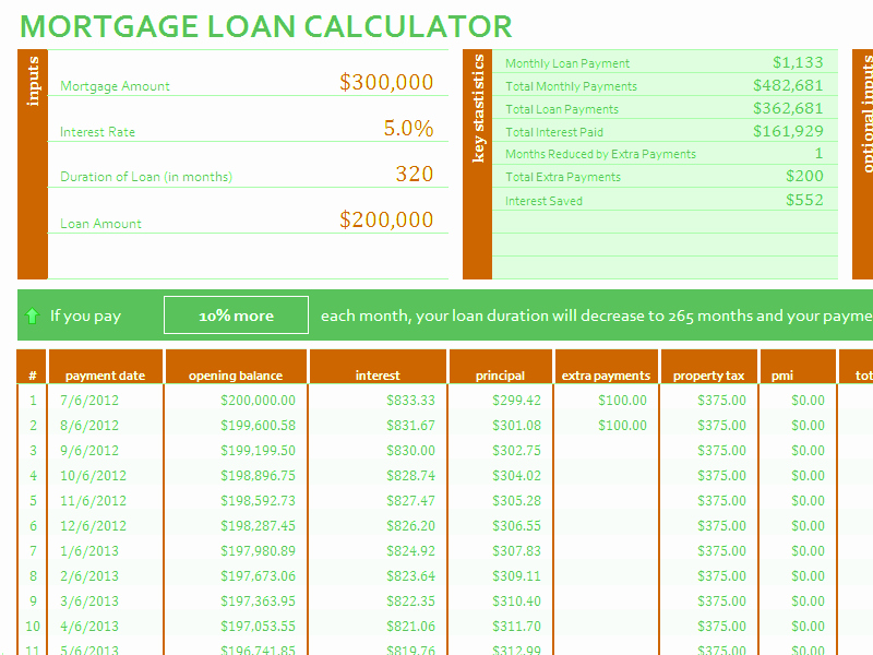 Deferred Payment Loan Calculator Excel Beautiful Download Mortgage Related Excel Templates for Microsoft