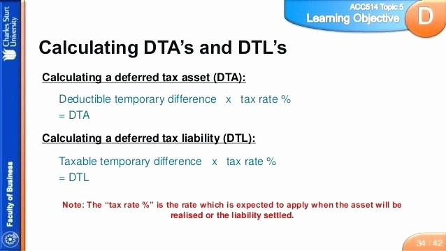 Deferred Payment Loan Calculator Excel Best Of Deferred Tax Calculation Spreadsheet Excel Tax Deferred