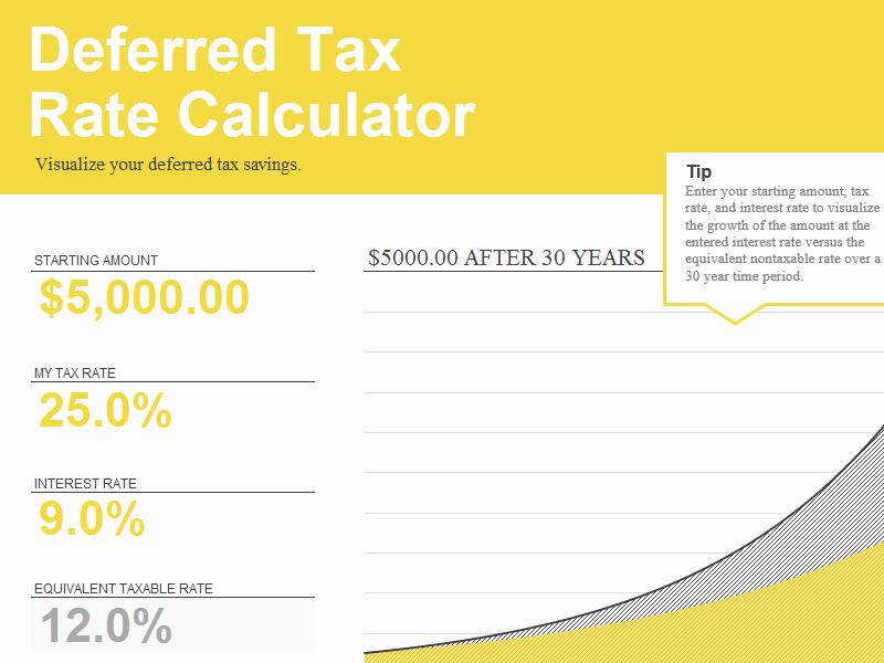 Deferred Payment Loan Calculator Excel Elegant Excel Deferred Tax Rate Calculator Templates for Excel