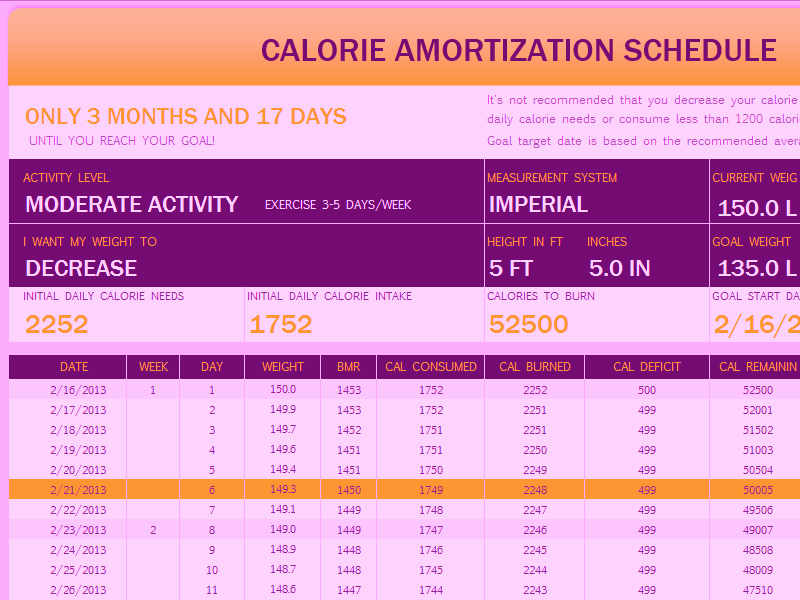 Deferred Payment Loan Calculator Excel Inspirational Download Calorie Amortization Schedule Related Excel
