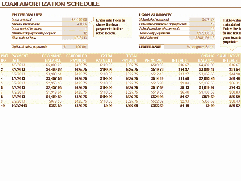 Deferred Payment Loan Calculator Excel New Download Loan Amortization Excel 365 360 Related Excel