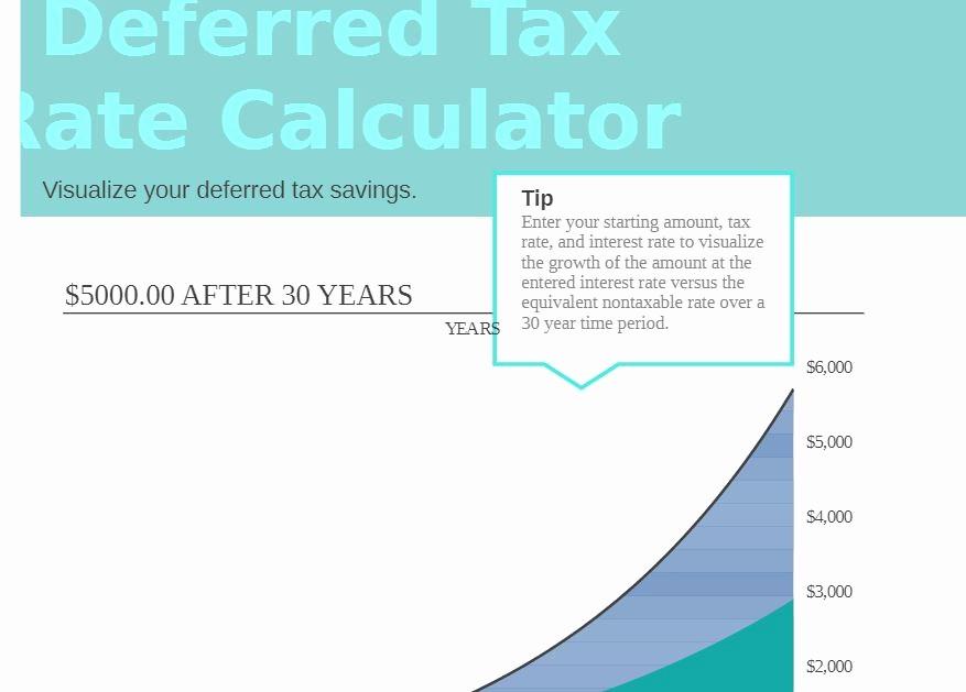 Deferred Payment Loan Calculator Excel Unique Deferred Tax Rate Calculator My Excel Templates