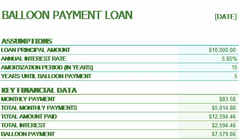 Deferred Payment Loan Calculator Excel Unique Download Excel Balloon Loan Amortization Schedule Related