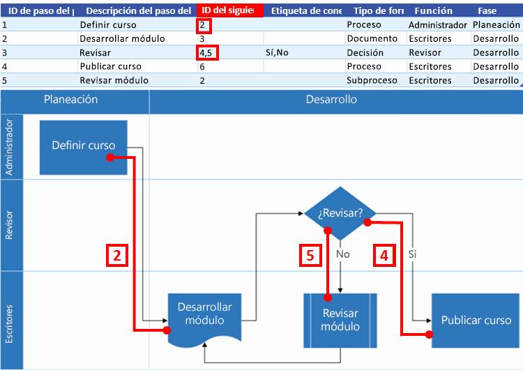 Diagramas De Flujo En Excel Beautiful Crear Un Diagrama Del Visualizador De Datos Visio