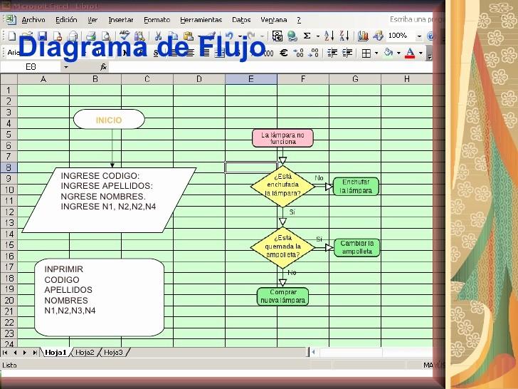 Diagramas De Flujo En Excel Best Of Aplicacion Python Con Excel