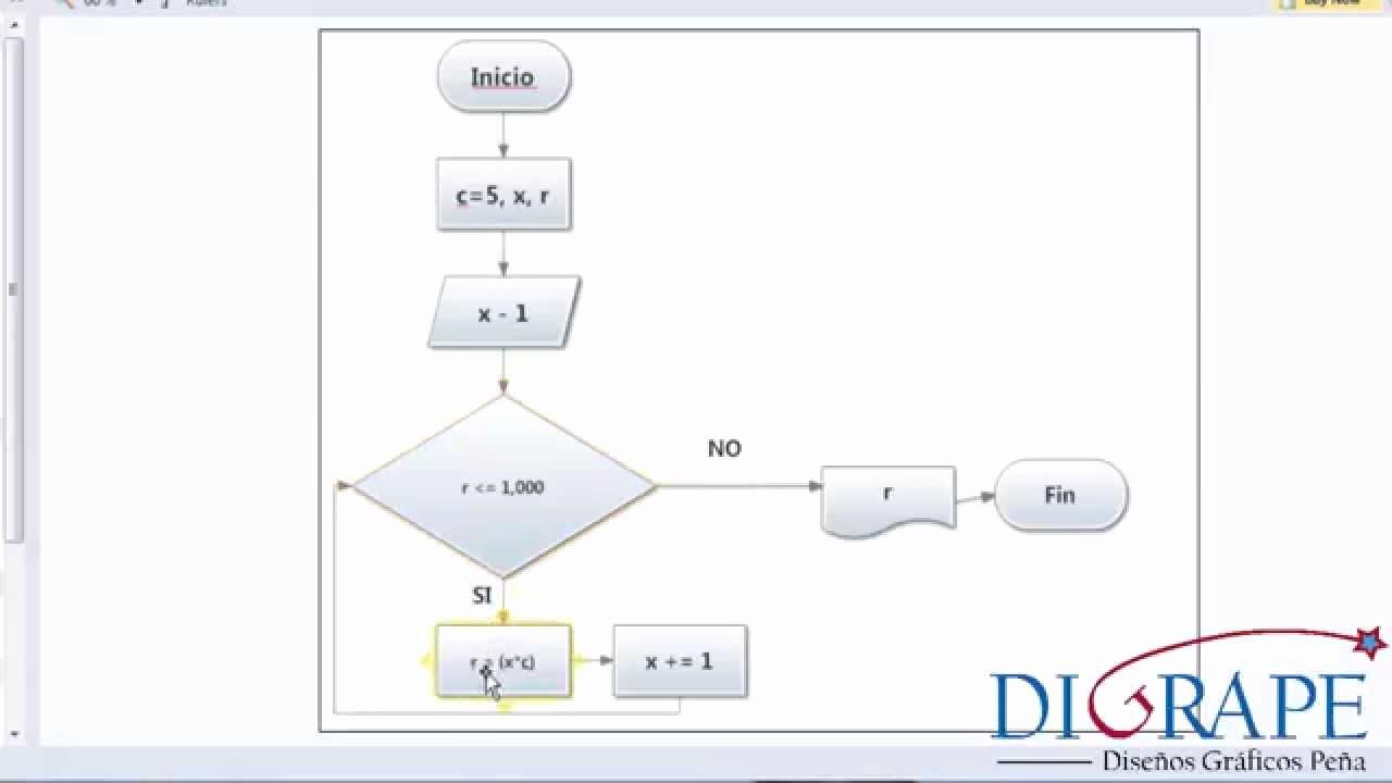 Diagramas De Flujo En Excel Elegant Diagrama De Flujo 6 Tabla De Multiplicar