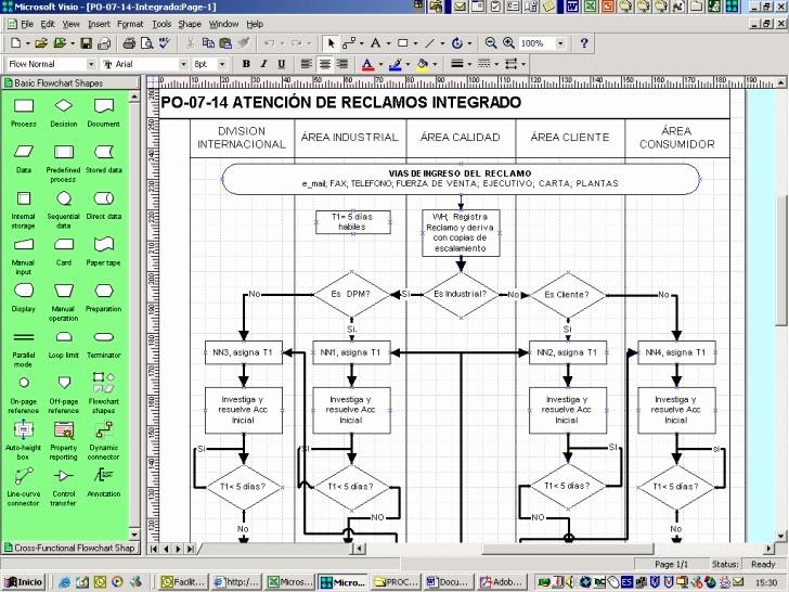 Diagramas De Flujo En Excel Fresh Metodologia Para Emplear Diagramas De Flujo