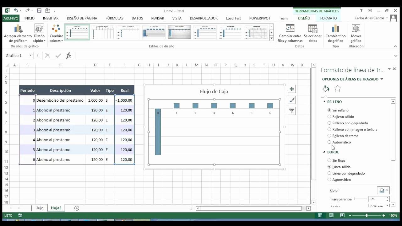 Diagramas De Flujo En Excel New Graficando Flujo De Caja
