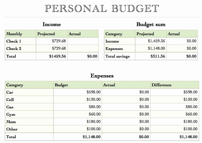 Easy Budget Spreadsheet Template Free Unique Simple Bud Planner Worksheet Free Yearly Bud