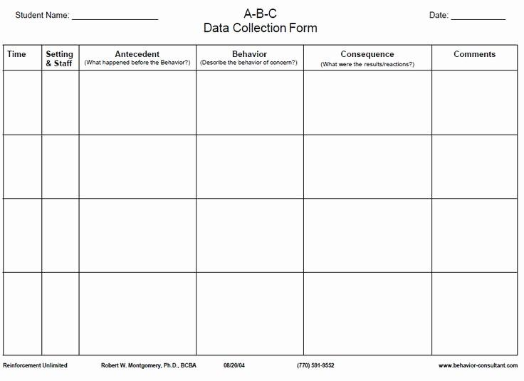 Easy P&l Template Fresh Abc Behaviour Chart Template Printable 10 Best Behavior