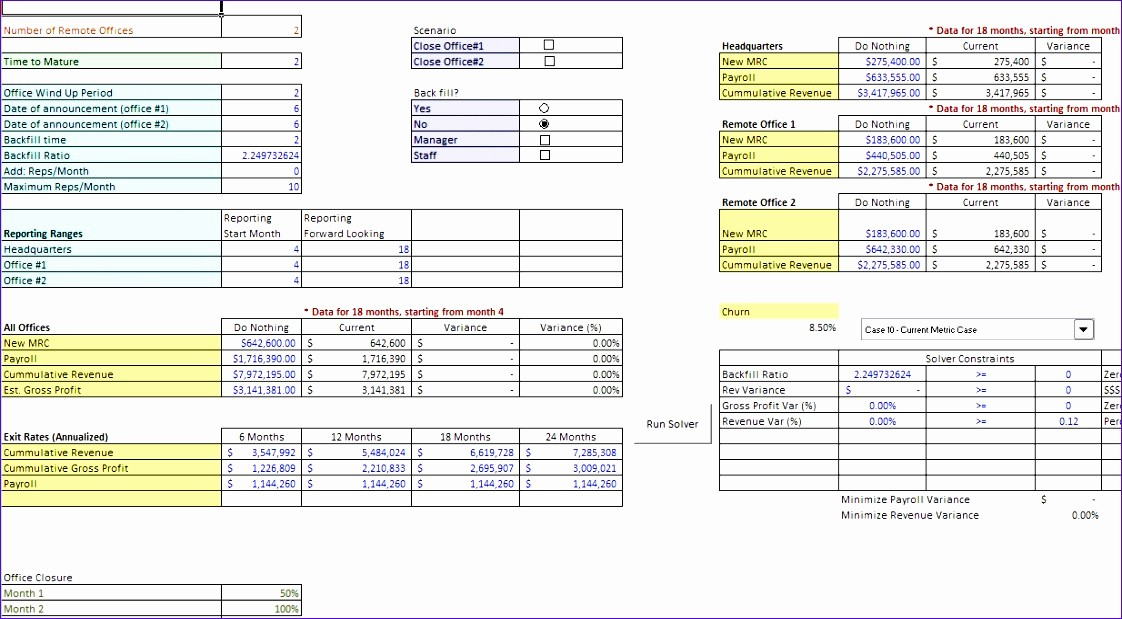 Easy P&l Template Luxury 10 Project Resource Planning Template Excel
