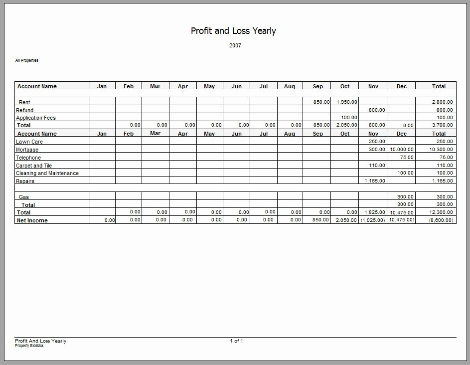 Easy Profit and Loss Template Best Of Personal Profit and Loss Statement
