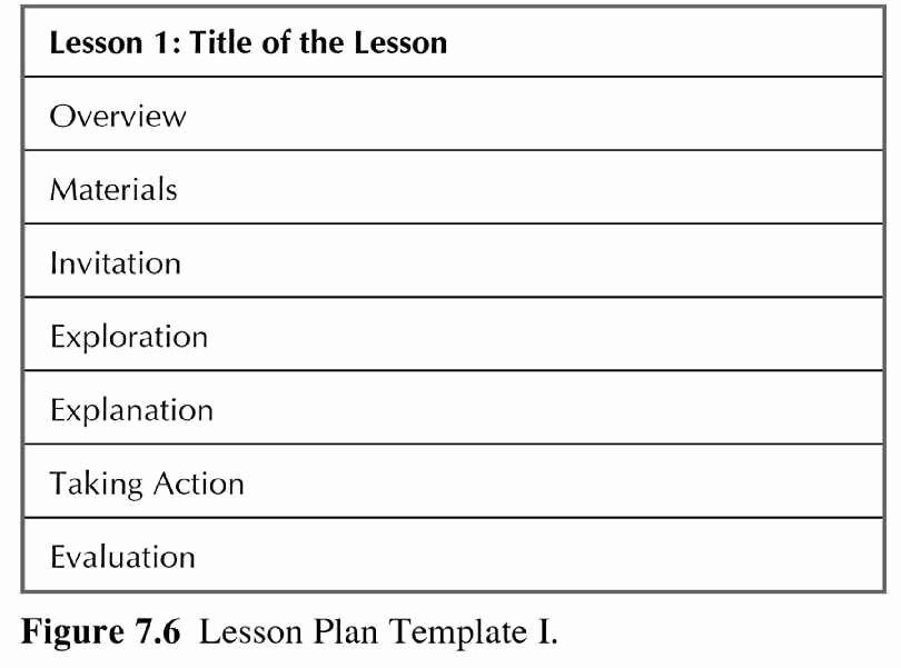 Elementary Lesson Plan Template Word Luxury Sample Lesson Plan Template for Elementary Templates Data