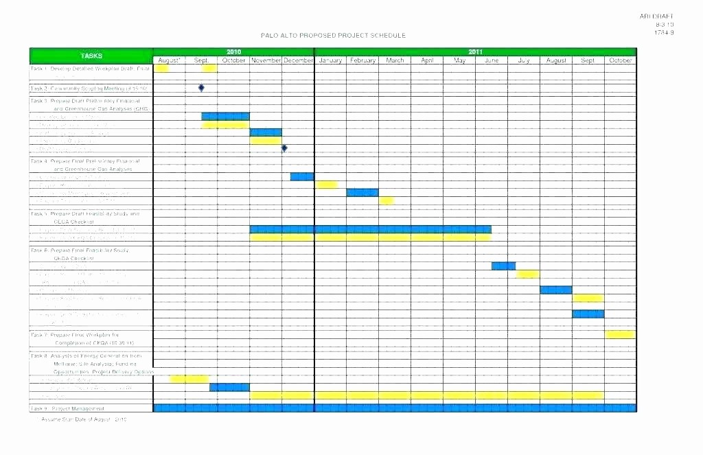 Employee Lunch Break Schedule Template Best Of Weekly Employee Template Lunch Break Schedule – Chaseevents
