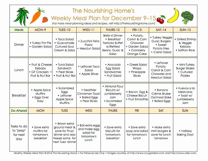 Employee Lunch Break Schedule Template New Weekly Employee Template Lunch Break Schedule – Chaseevents
