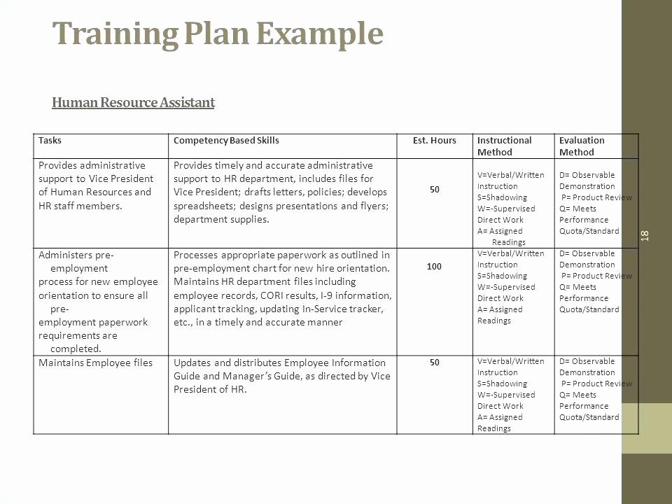 Employee Training Plan Template Excel Fresh Employee Training Calendar Template Schedule Templates