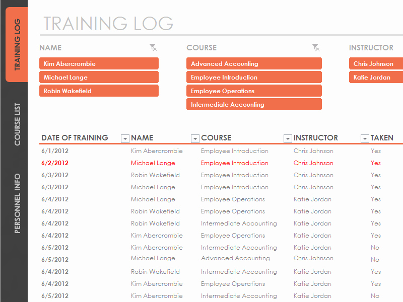 Employee Training Plan Template Excel Luxury Download Employee Training Tracker Spreadsheet Template