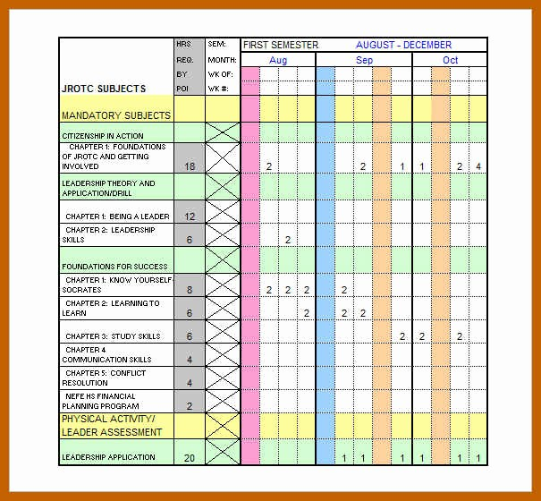 Employee Training Plan Template Excel New 12 13 Training Plan Template