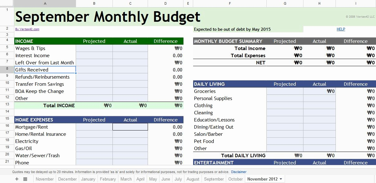 Event Budget Template Google Docs Best Of Bud Template Google Docs