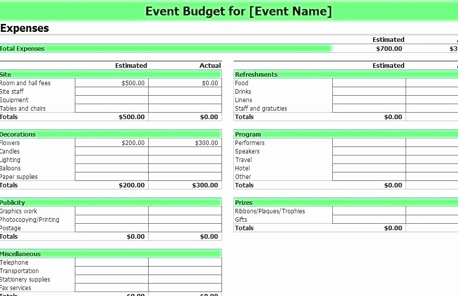 Event Budget Template Google Docs Fresh event Flyer Template Google Docs In Templates