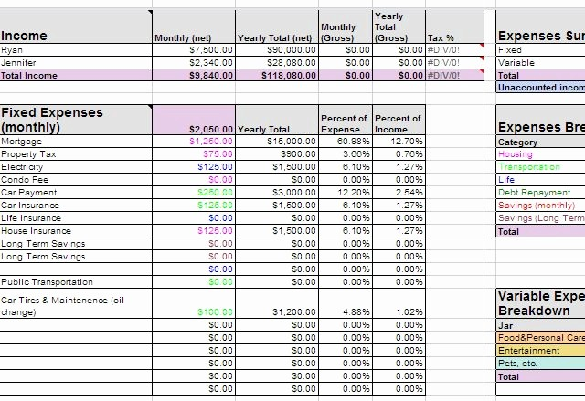 Event Budget Template Google Docs Lovely Bud Template Google